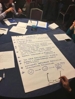 Sastanak Mreže jedinica sustava osiguravanja kvalitete (CroQAnet)