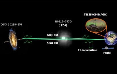 Na Odjelu za fiziku održano predavanje Prva gravitacijska leća u visokoenergijskom gama-području